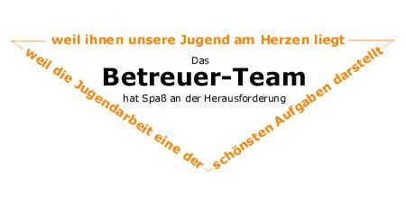 Betreuer Team